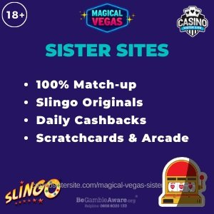 "Banner image for the Magic Red Casino sister sites review article showing the brand's logo and text: ""Sister sites. 100% Match-up. Slingo Originals. Daily Cashbacks. Scratchcards & Arcade"""